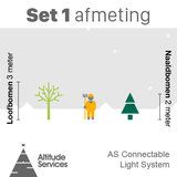 set led kerstboomverlichting