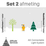 hoogte boom kerstverlichting